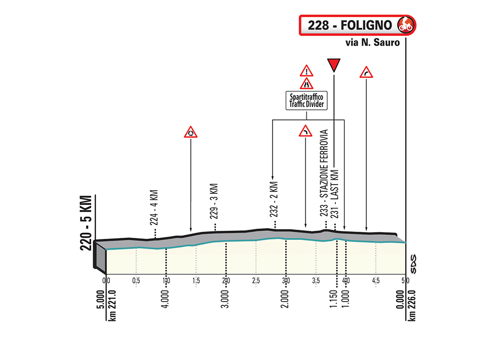 Percorso - Tirreno Adriatico - Official Site